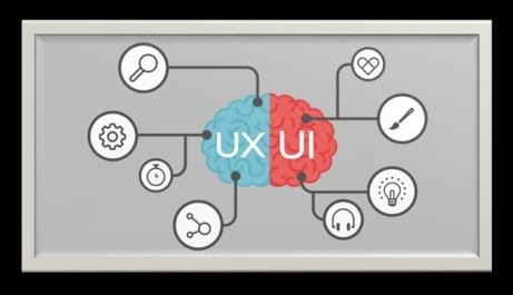 comparison between ux and ui and left brain and right brain